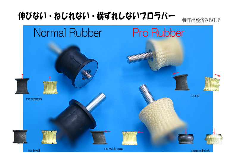 this is pro rubber hp
